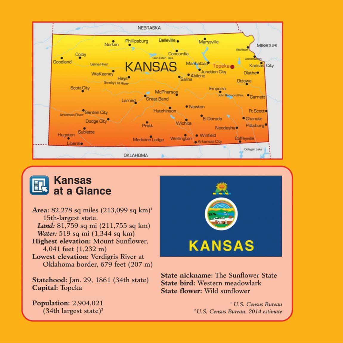 Lower-Plains-Kansas-Nebraska-zoom-5 | Lightswitch Learning
